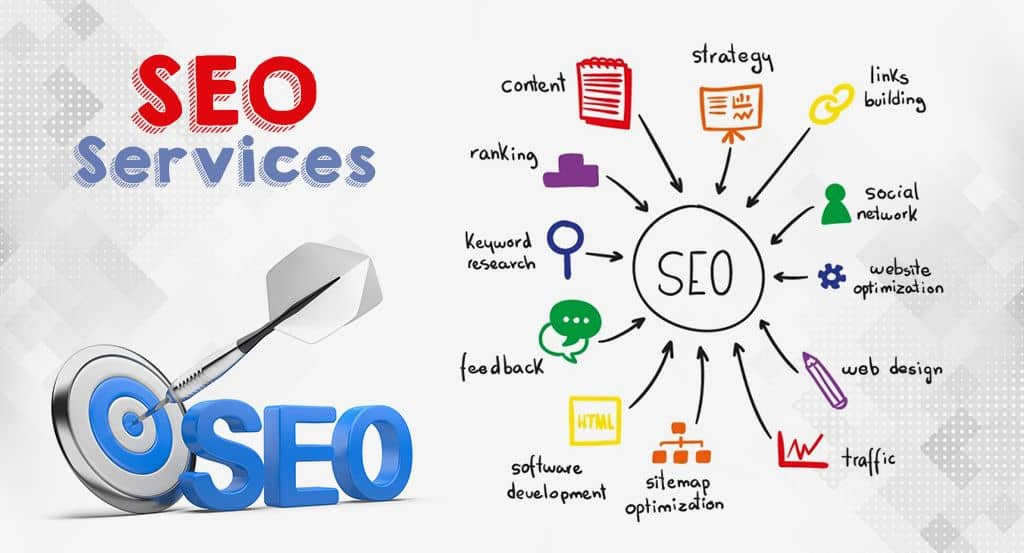 SEO Agency to Expand Your Business