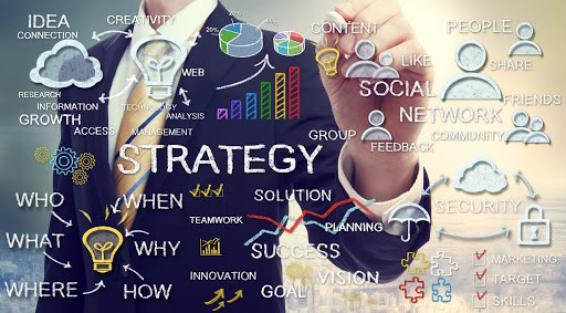 Strategies Applied for a Profitable Business