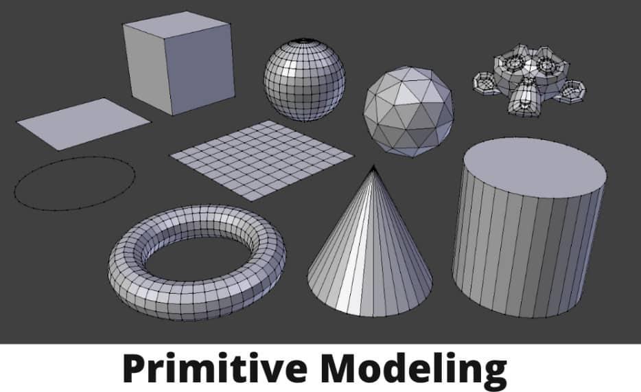 Primitive modelling